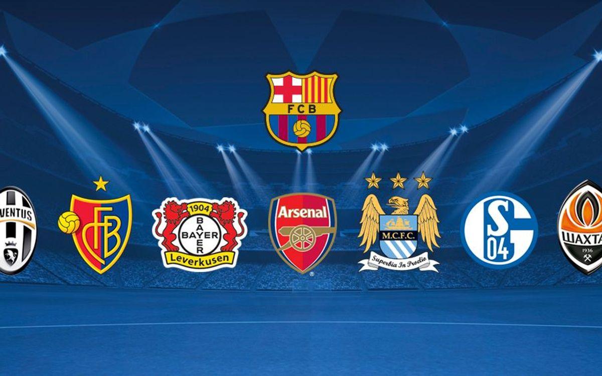 Juventus, Basel, Leverkusen, Arsenal, Man City, Schalke and Shakhtar, possible last 16 opponents