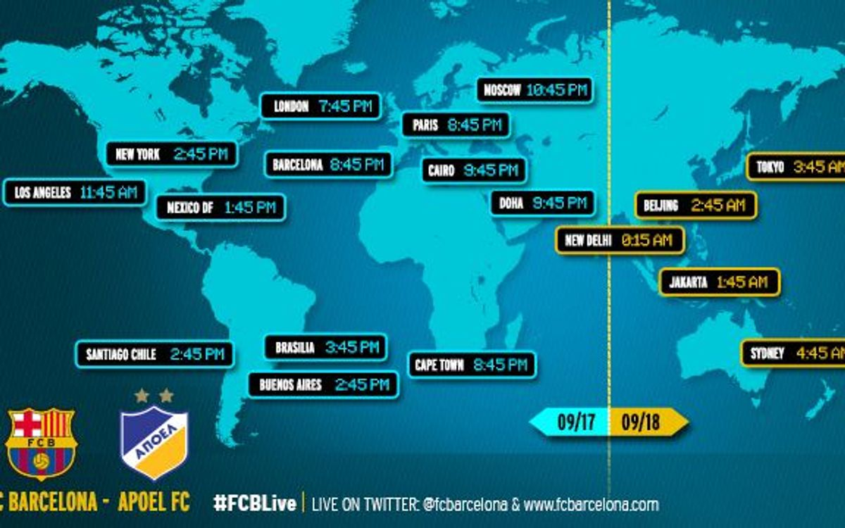 When and where to watch the Champions League match between FC Barcelona and APOEL