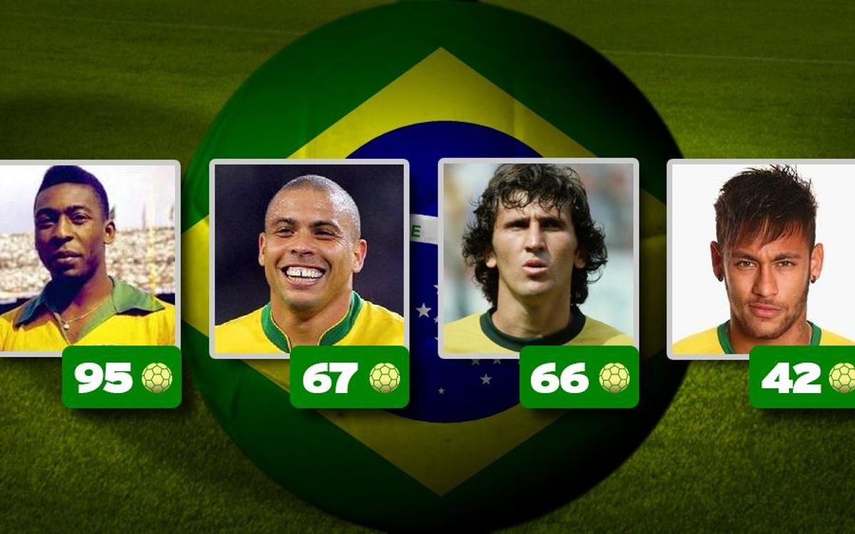 Neymar closer to all time top 3 for Brazil
