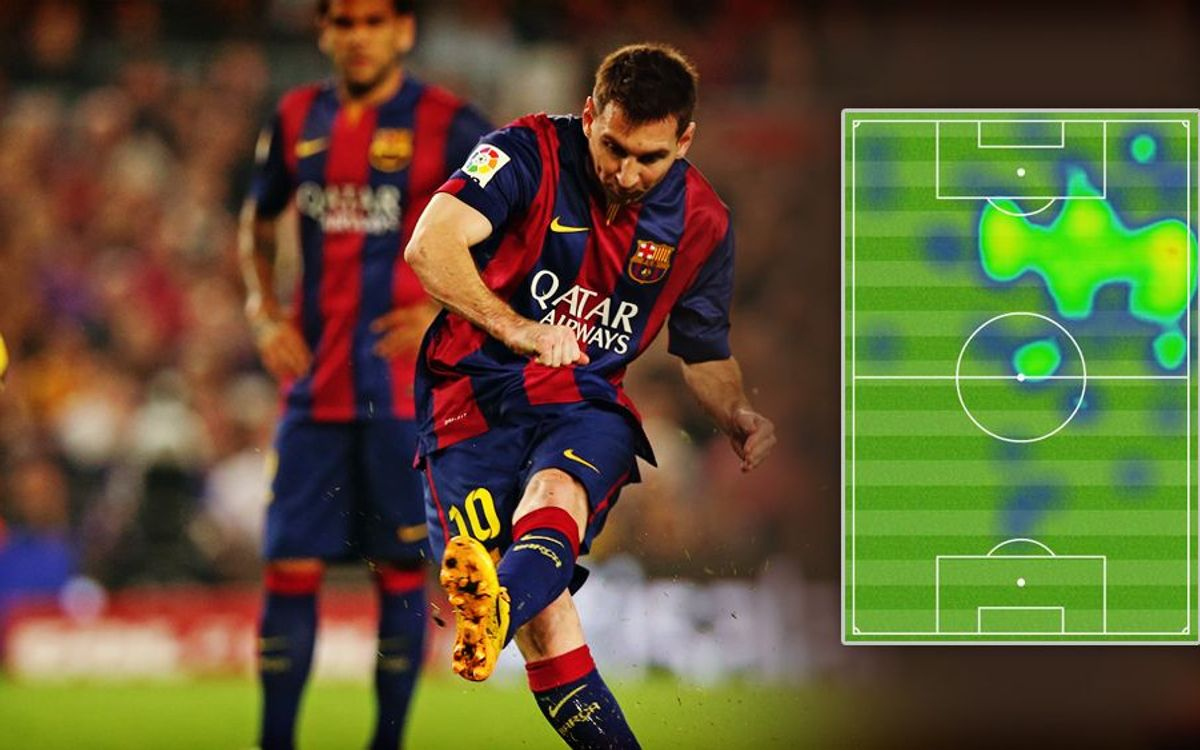 Messi's 21st goal against Sevilla