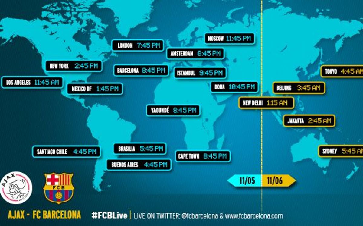 When and where to watch the Champions League match between Ajax v FC Barcelona