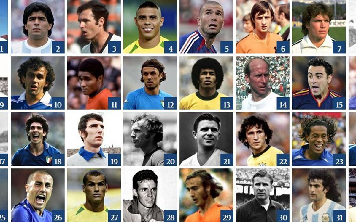 17 FC Barcelona players among the Top 100 players in the history of the World Cup, according to 'The Guardian'