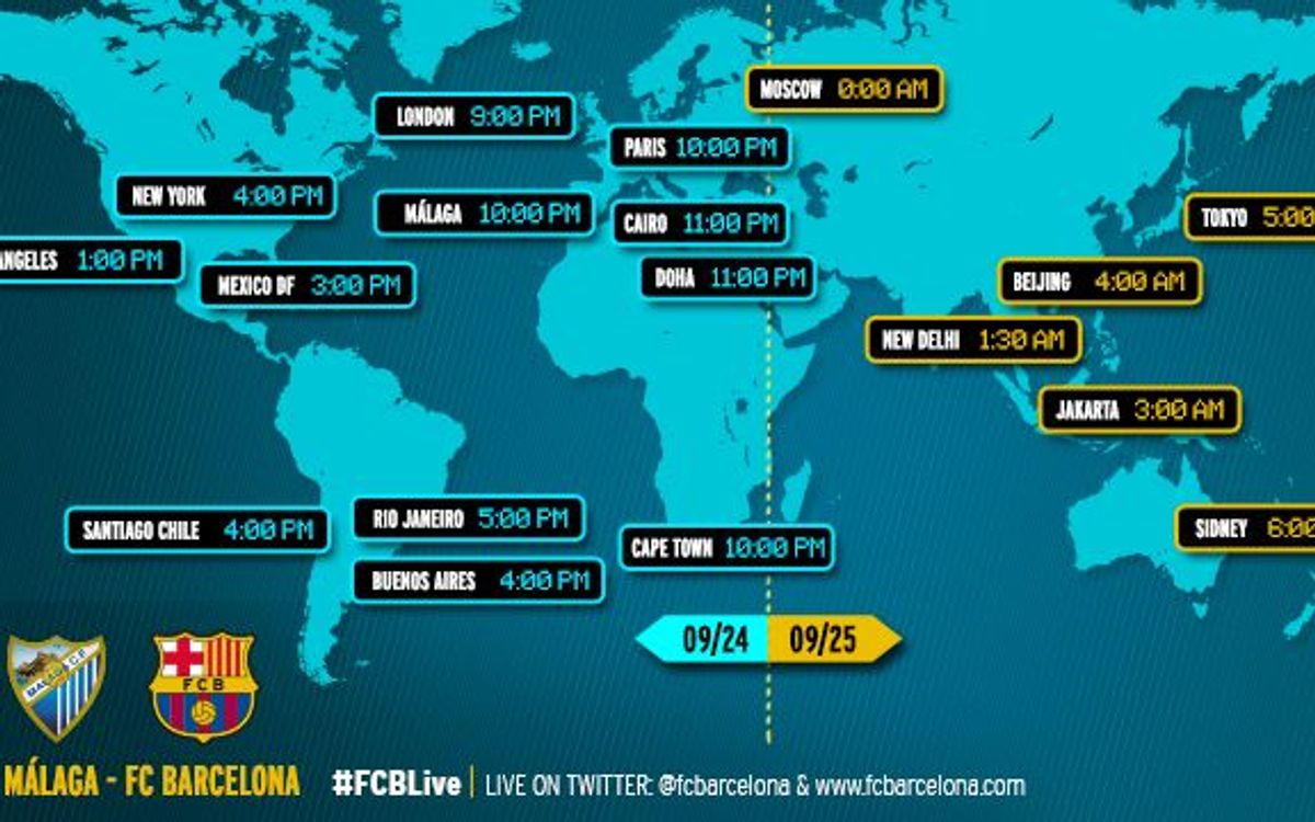 When and where to watch the Spanish League match between Málaga and FC Barcelona