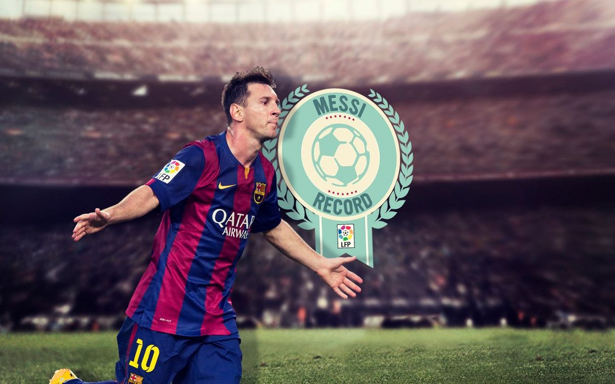 Leo Messi: Historic top scorer in La Liga