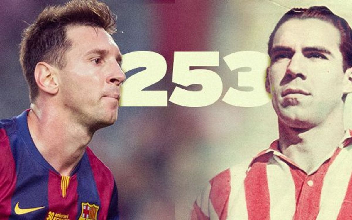 Leo Messi is now the all-time La Liga scoring leader