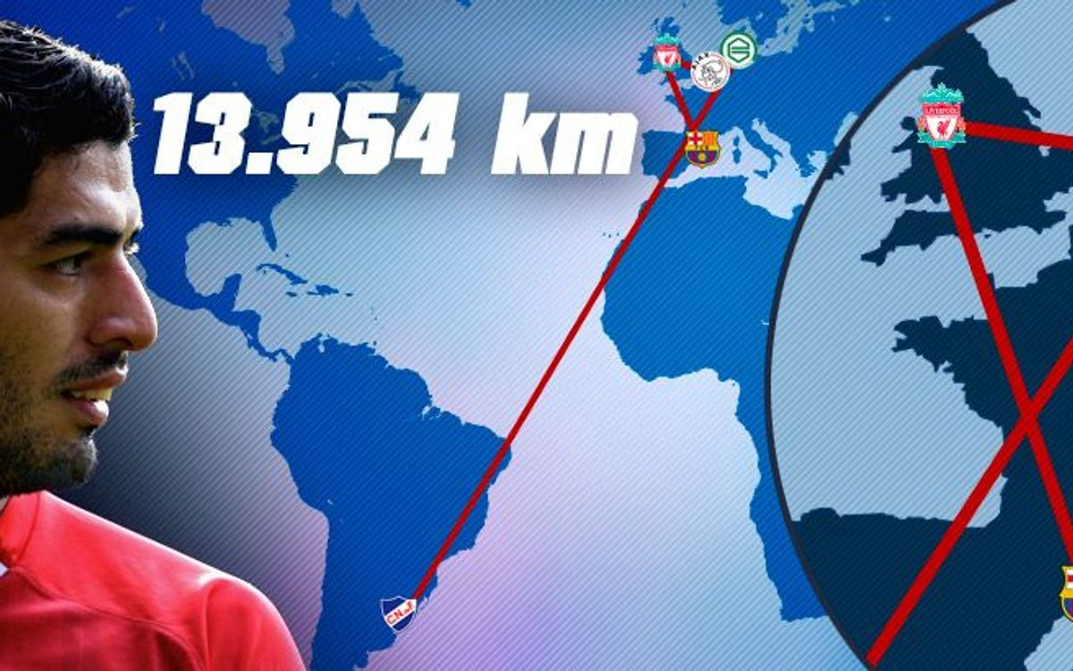 13,954 kilometres to wear the FC Barcelona shirt