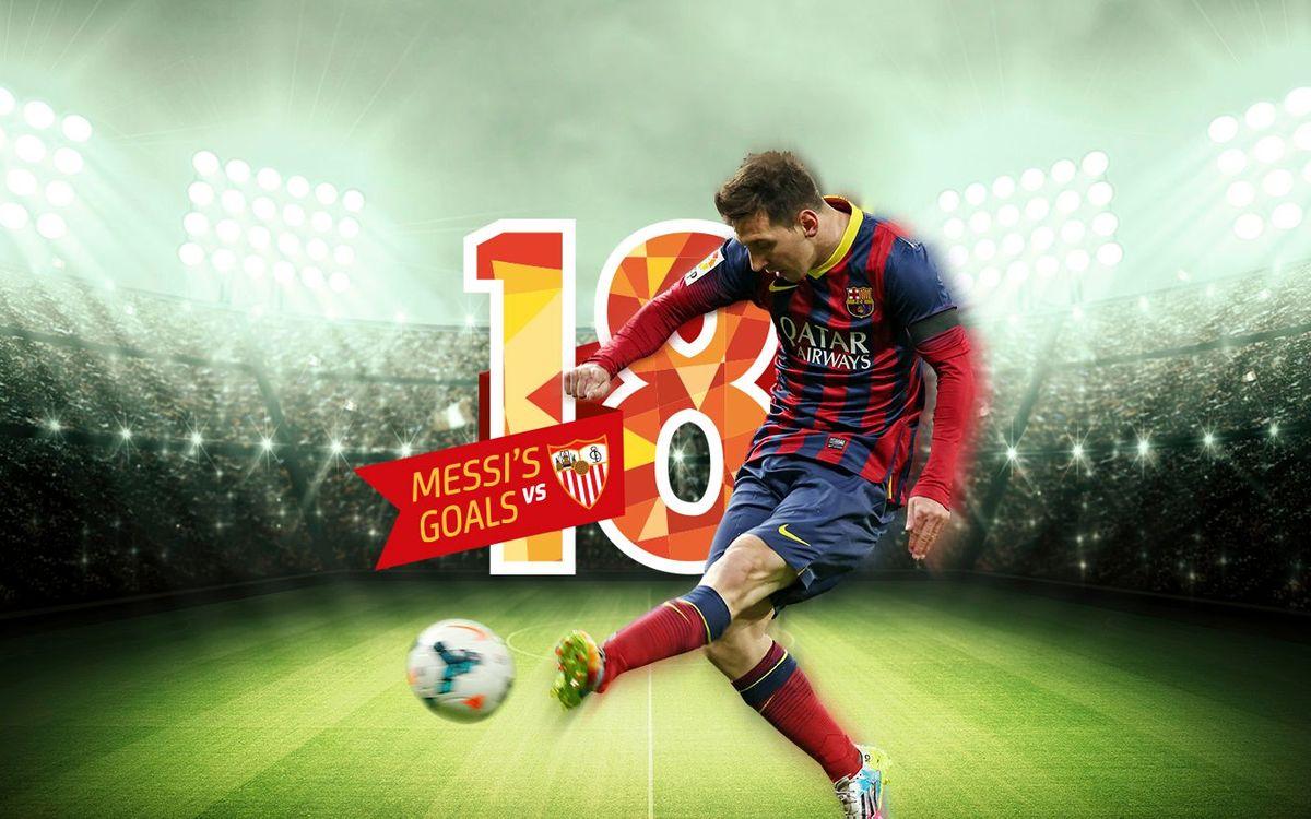 Leo Messi's 18 goals against Sevilla