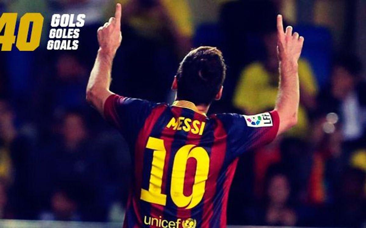Messi arriba als 40 gols per cinquena temporada consecutiva