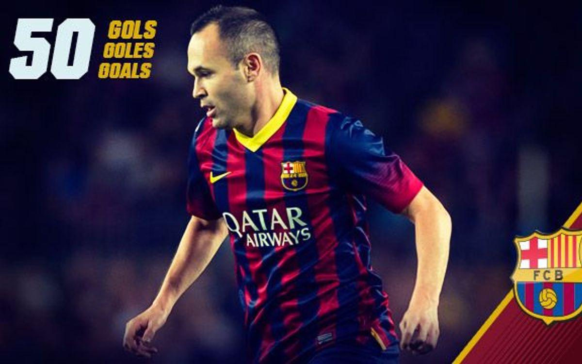 50 gols d'Iniesta amb el FC Barcelona