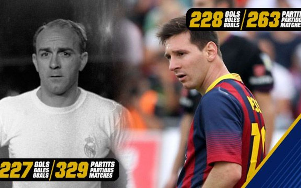 Messi, with 228 goals, surpasses Di Stéfano's goalscoring record in the league; equals Raúl's