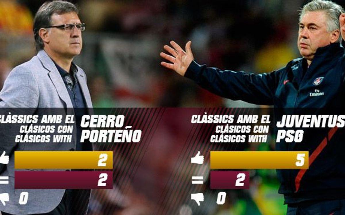 Gerardo Martino et Carlo Ancelotti n'ont jamais perdu de