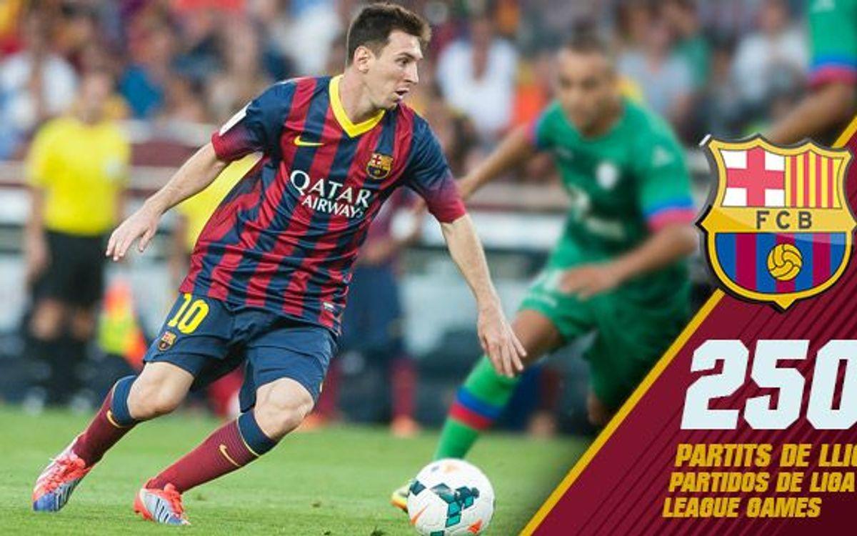 Messi arribarà als 250 partits de Lliga contra el Rayo