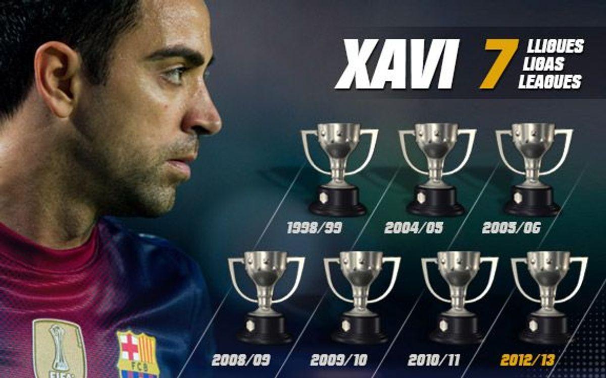 Xavi Hernández: 7 Ligas, 24 titres