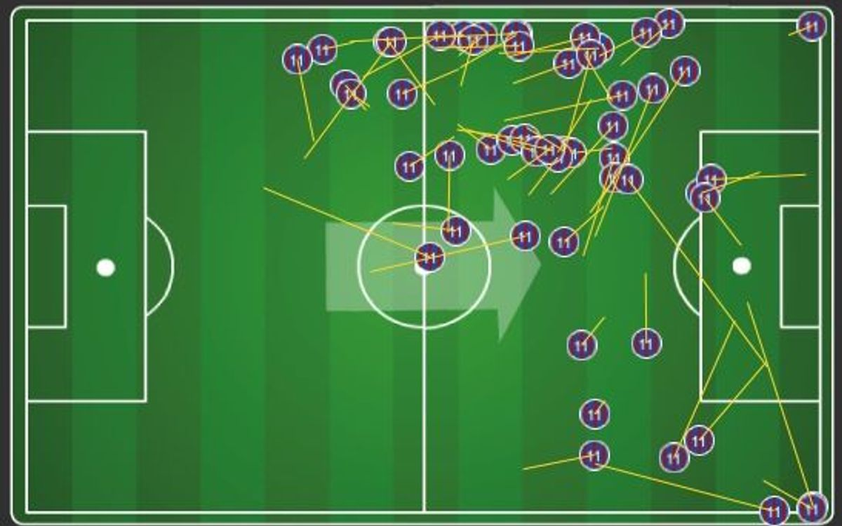 Neymar Jr: cinc gols en quatre dies