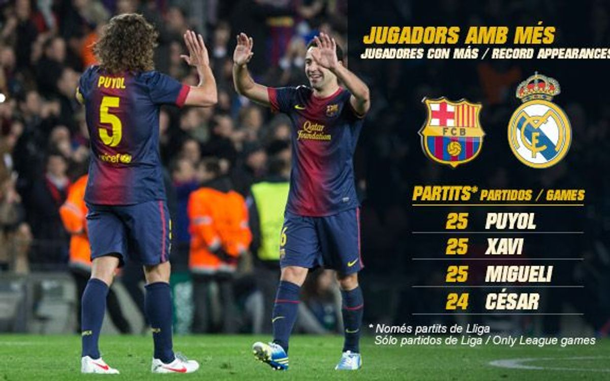 Puyol and Xavi, classics in The Clasico