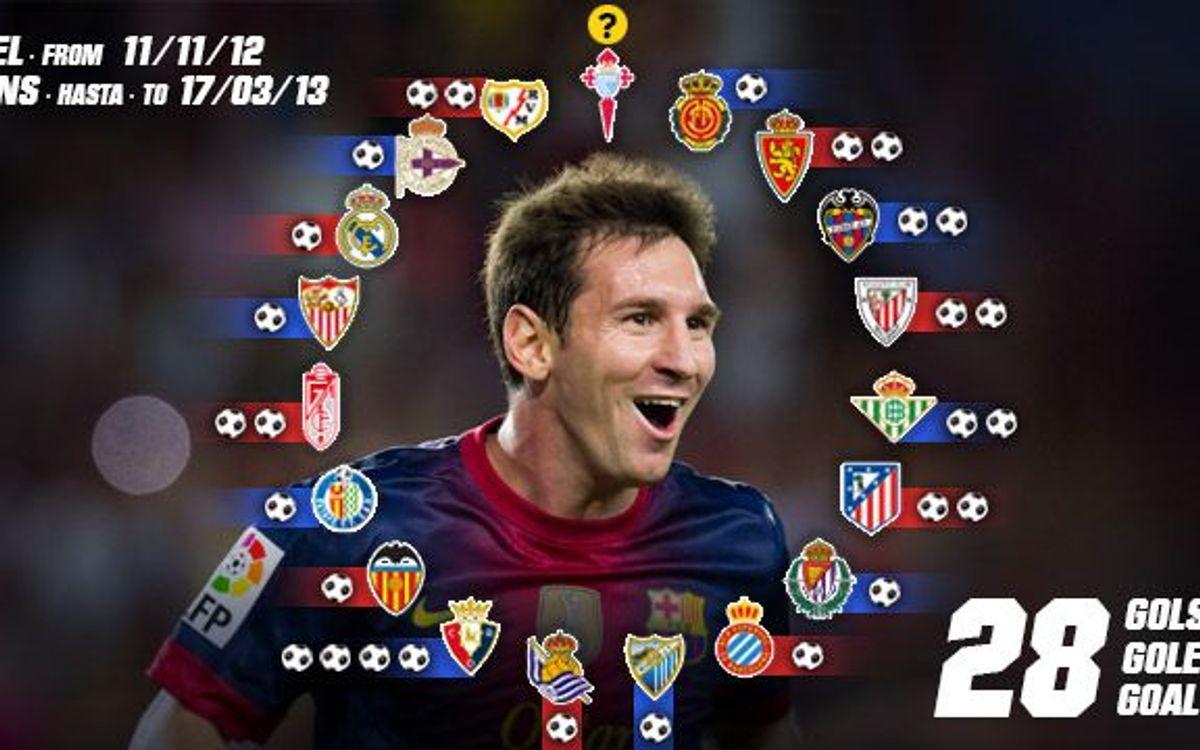 Leo Messi pot tancar el cercle a Vigo