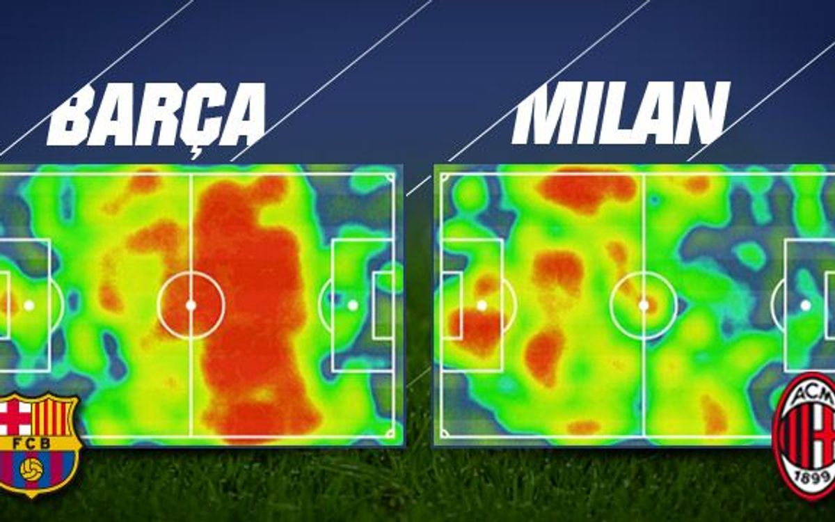 Stats and facts from the comeback against AC Milan
