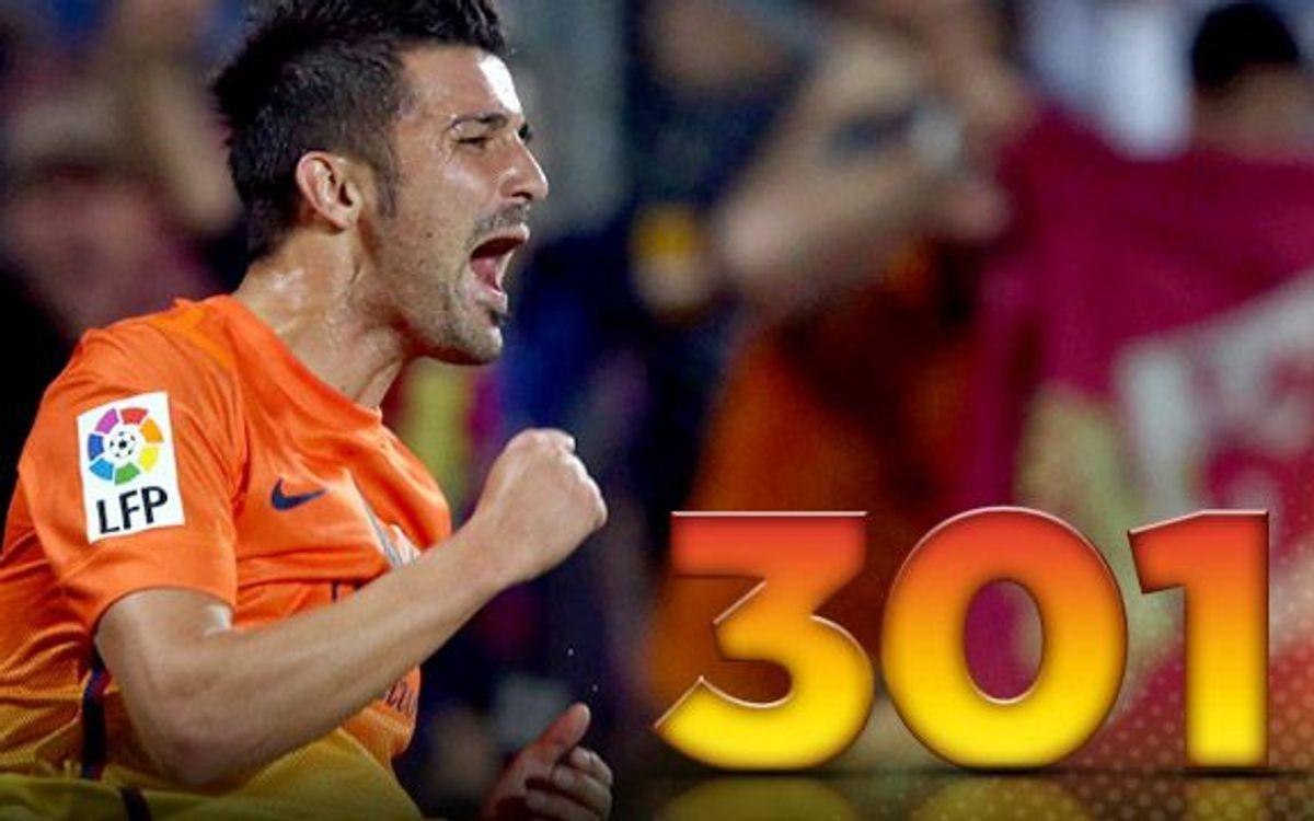 David Villa passes the 300 goal mark