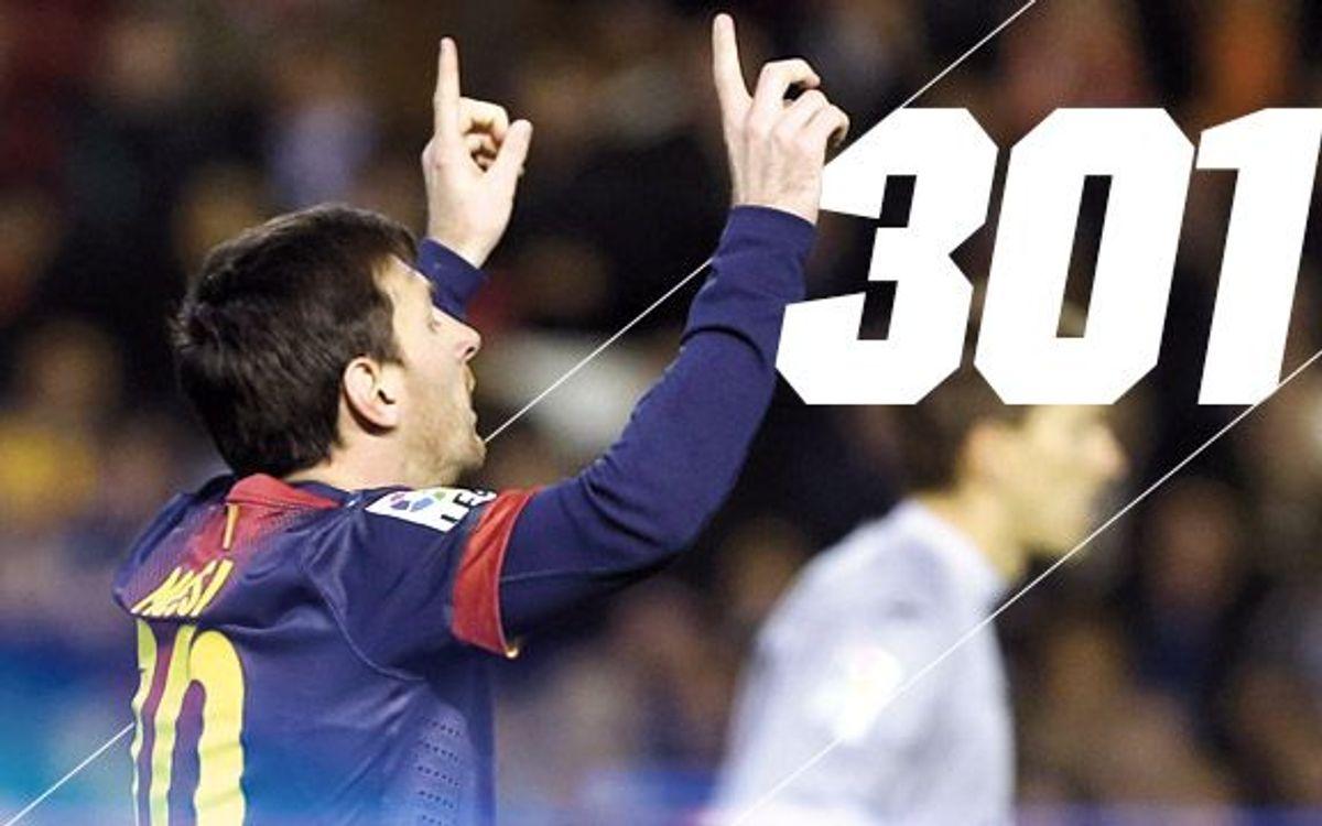 Messi, 301 buts avec le FC Barcelone