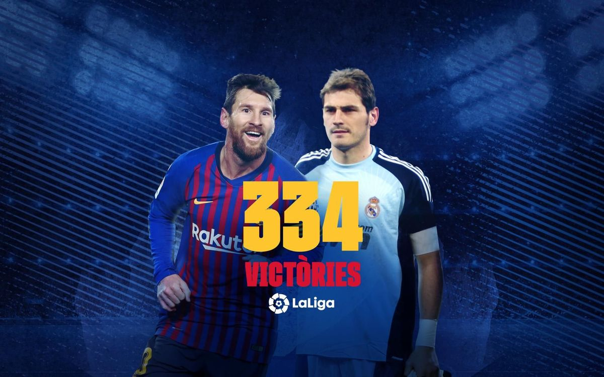 mini_3200x2000-MESSI_IGUALA_CASILLAS_VICTORIES-
