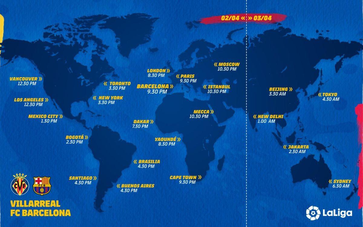 El mapa con los horarios internacionales del Villarreal - Barça