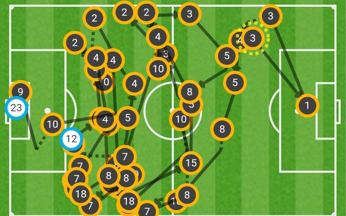 Goal bearing the Barça DNA at Old Trafford