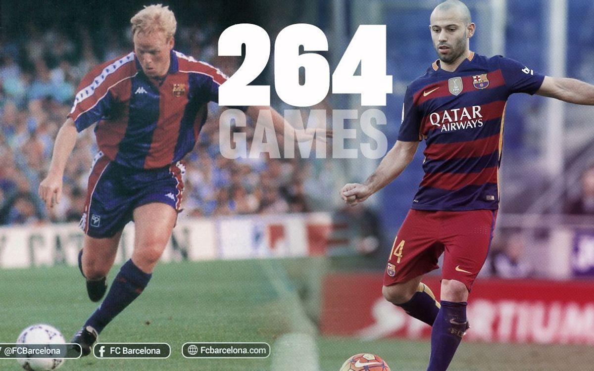 Mascherano equals Ronald Koeman for FC Barcelona appearances