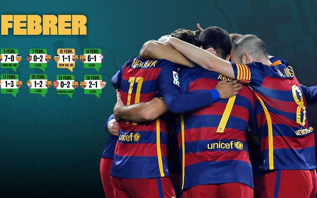 El millor febrer del FC Barcelona
