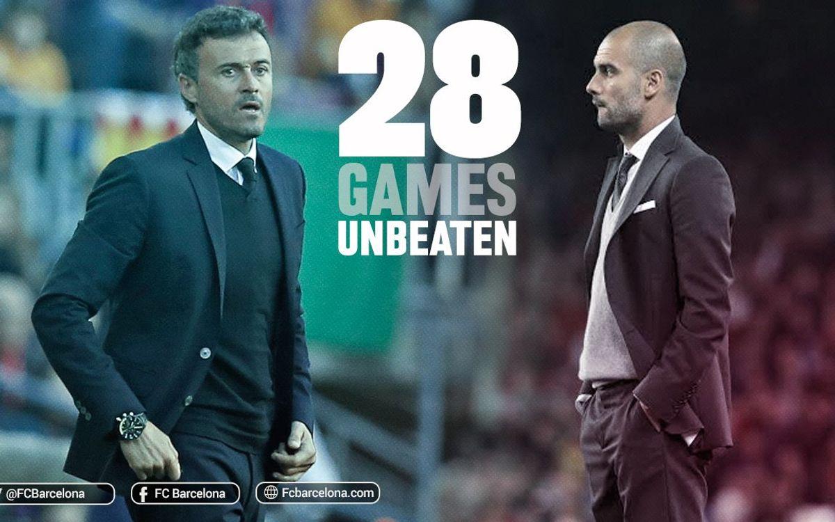Luis Enrique equals Pep Guardiola's 28-match unbeaten streak for FC Barcelona