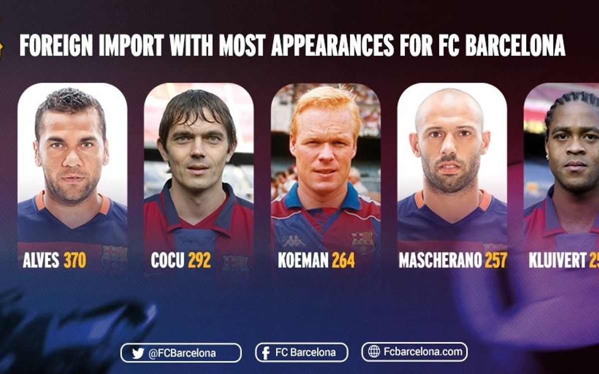 Mascherano enters list of Top 5 foreign imports with most appearances for FC Barcelona