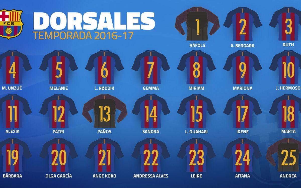 Los dorsales del Barça Femenino 2016/17