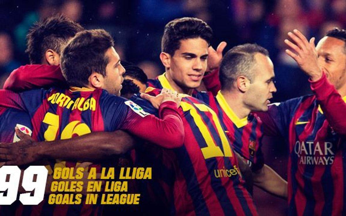 El FC Barcelona, a un gol de los 100 en Liga