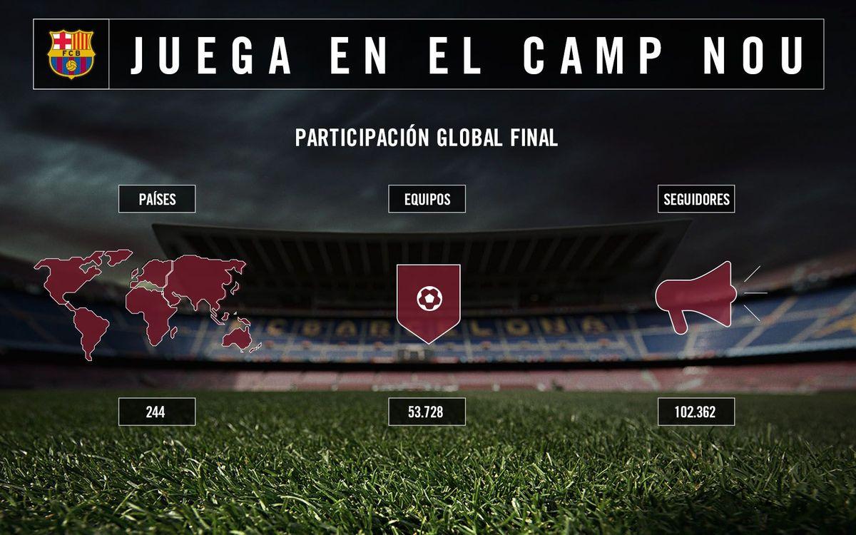 Ya se conocen los dos equipos ganadores de la campaña 'Juega en el Camp Nou'