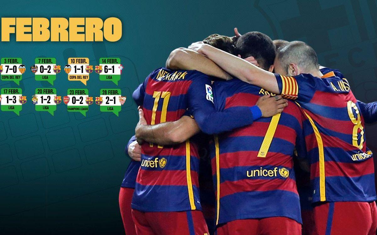 El mejor febrero del FC Barcelona