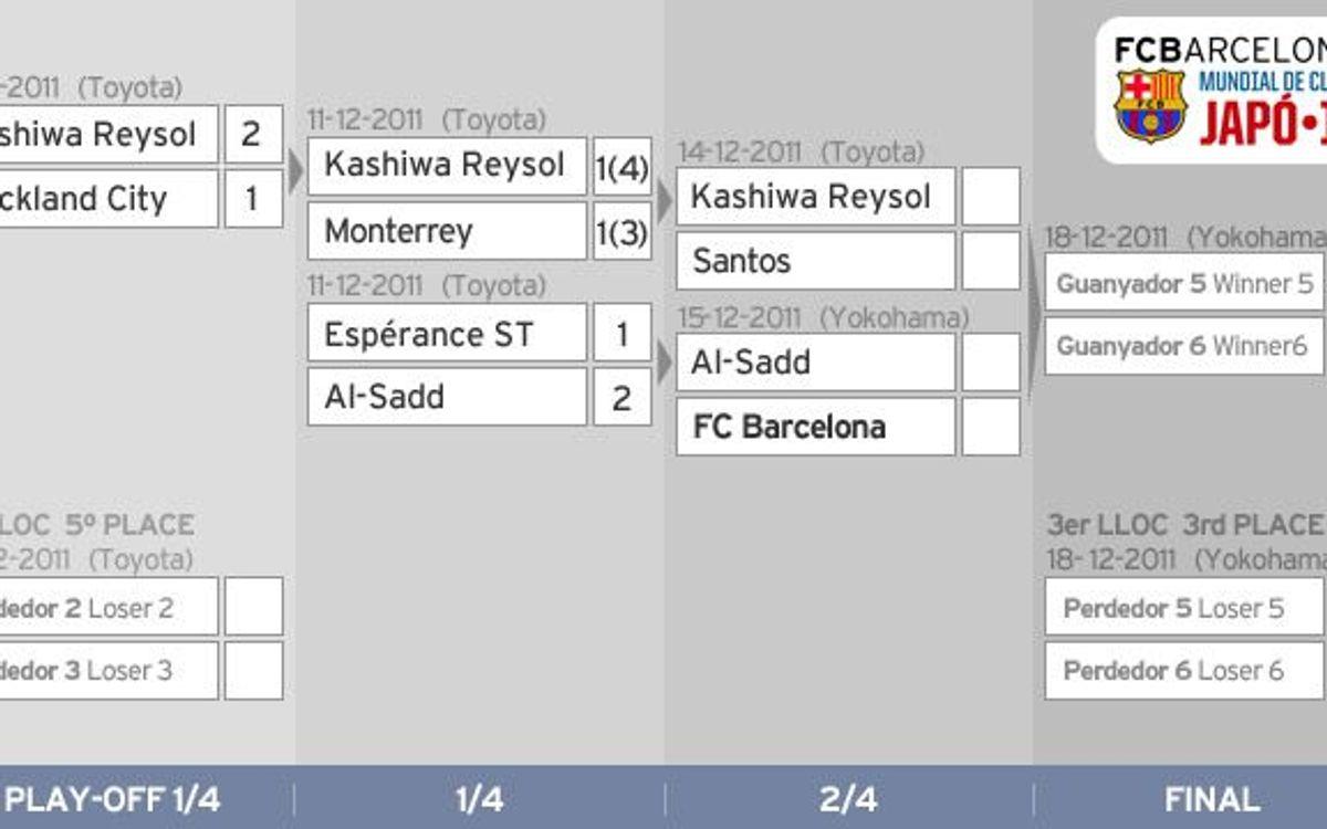 Mundial de Clubes: el Al Sadd o el Espérance, rival en semifinales