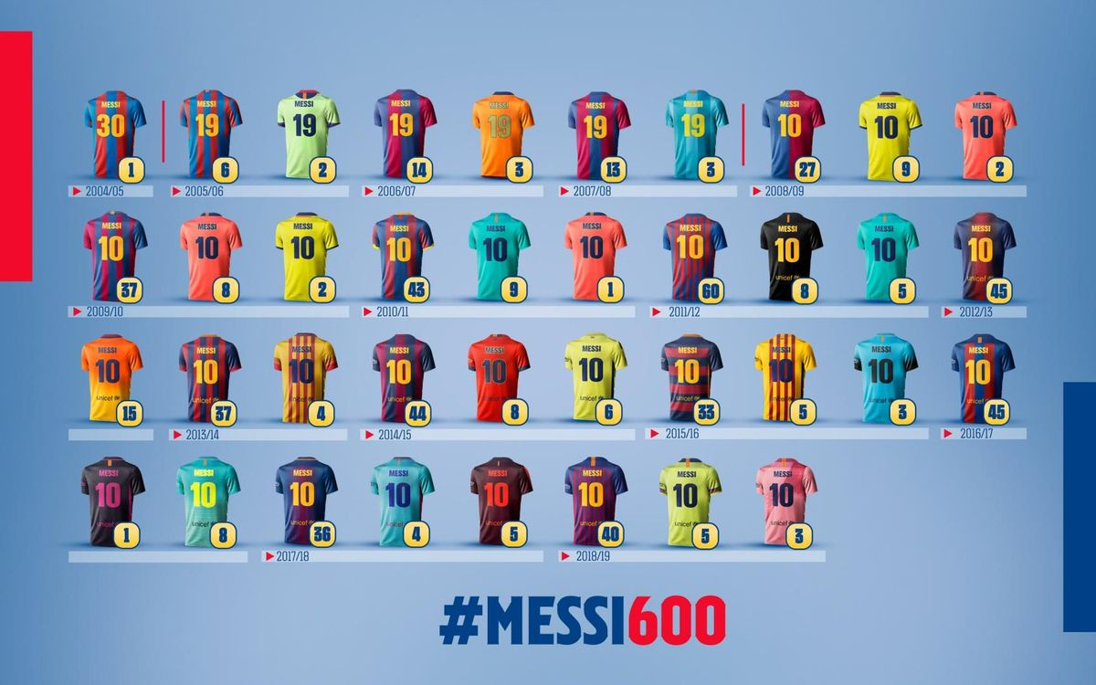 mini_3200x2000-messi_s_jug