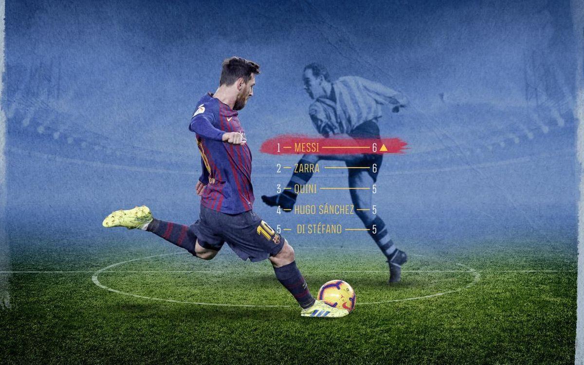 Messi y Zarra, seis trofeos de Pichichi cada uno