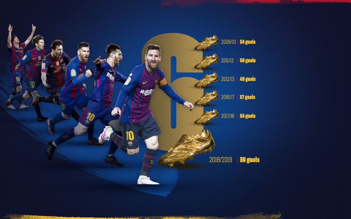 Messi wins his sixth Golden Shoe award