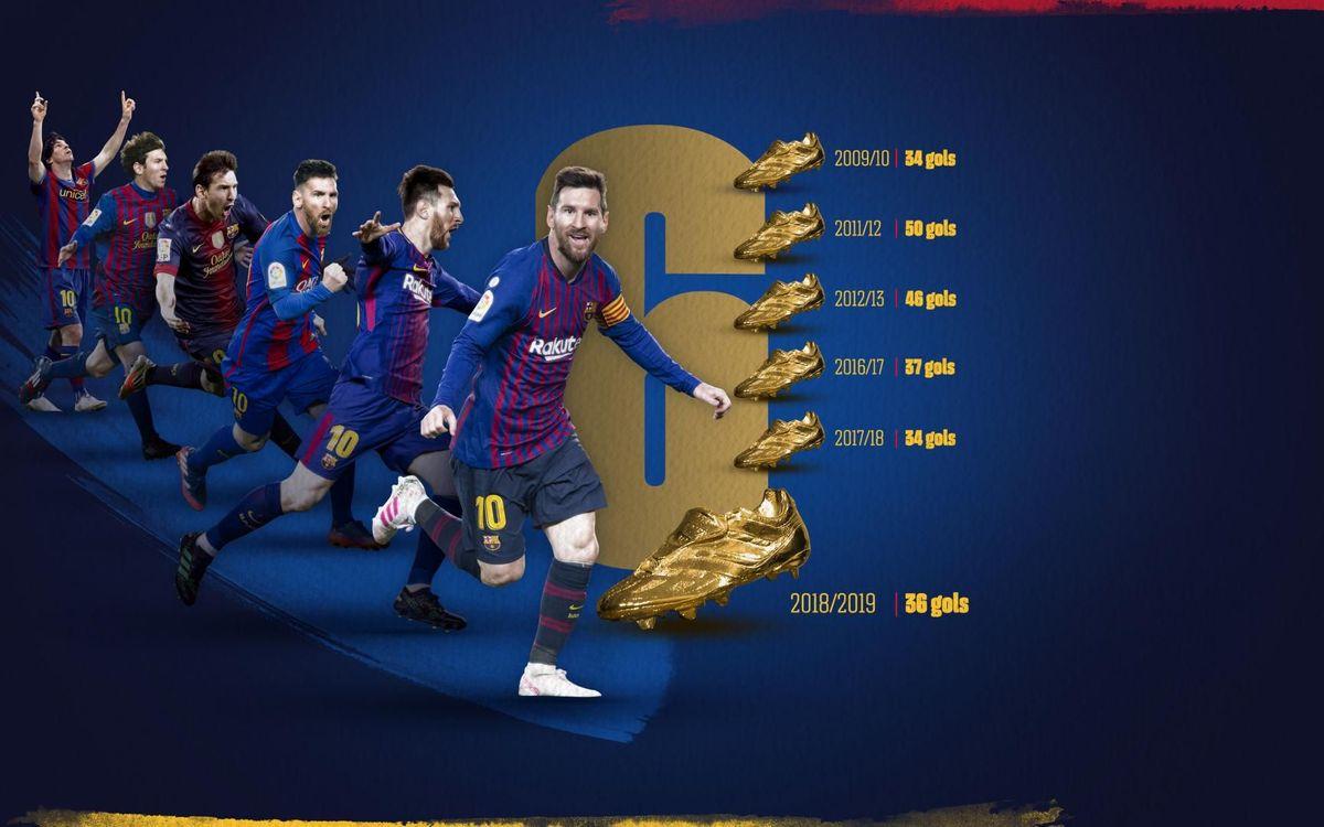 Messi guanya la seva sisena Bota d'Or
