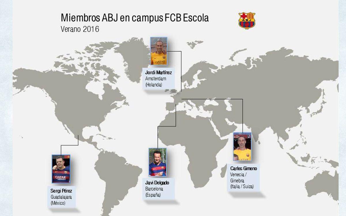 4 miembros de la ABJ participan en campus de la FCB Escola