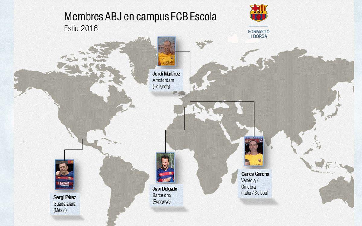 4 membres de l'ABJ participen en campus de la FCB Escola