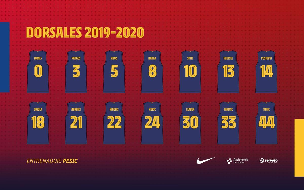 Los dorsales de la temporada 2019/20, confirmados