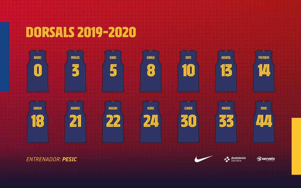 Els dorsals de la temporada 2019/20, confirmats