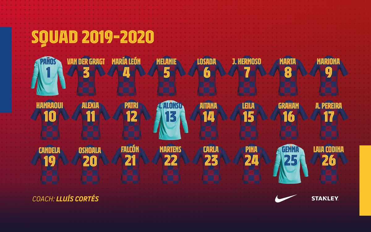 Los dorsales del Barça Femenino 2019/20