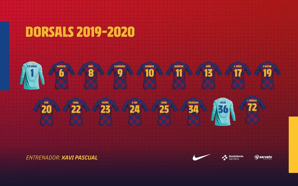 Confirmats els dorsals del Barça 19/20
