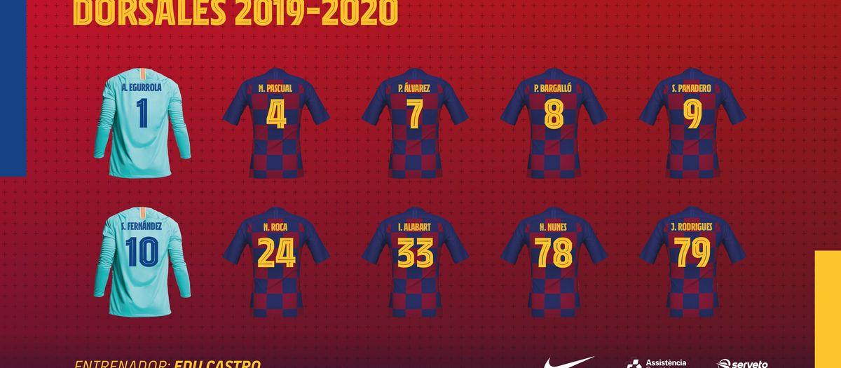 Los dorsales del Barça de hockey patines 2019/20