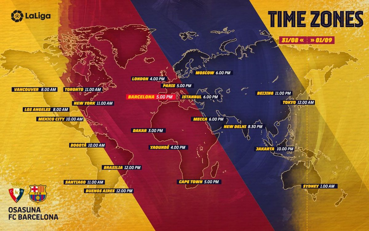 Osasuna - FC Barcelona: Horaris internacionals
