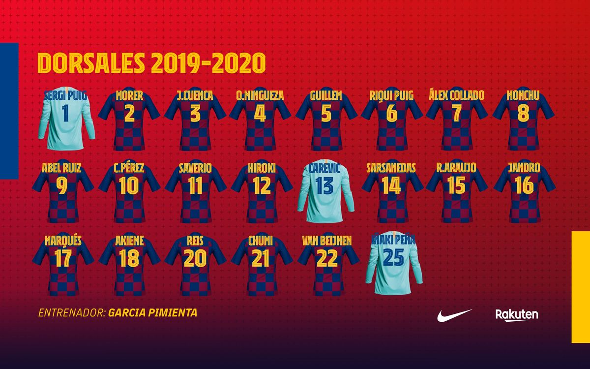Los dorsales del Barça B 2019/20