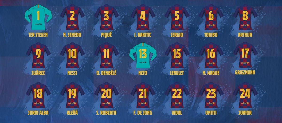 FC Barcelona shirt numbers confirmed