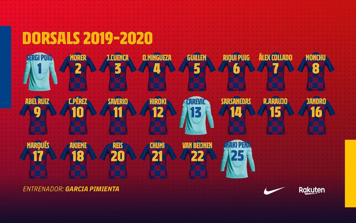 Els dorsals del Barça B 2019/20